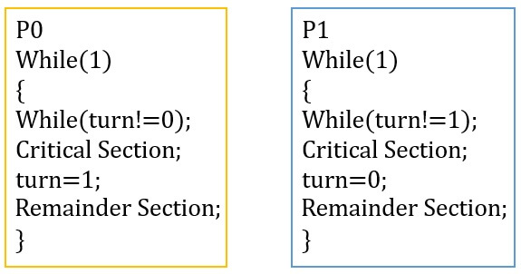 Critical section solution 1