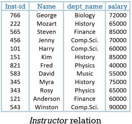 instructor relation