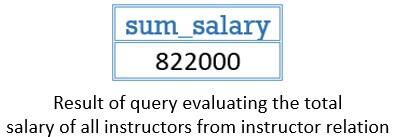 sum aggregate function 1