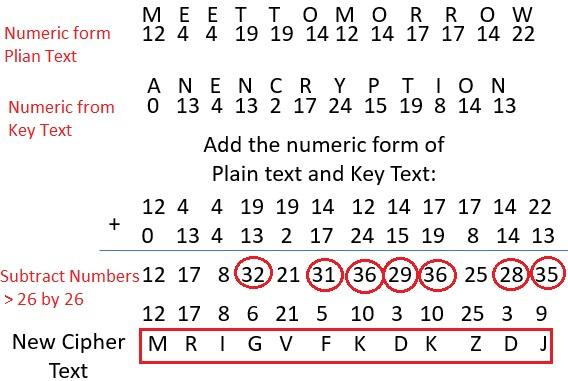 book cipher 1