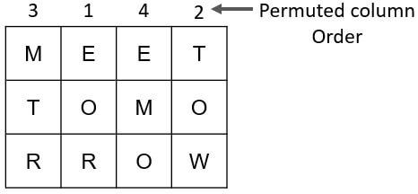 columnar transposition technique 1