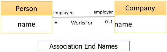 Association end names