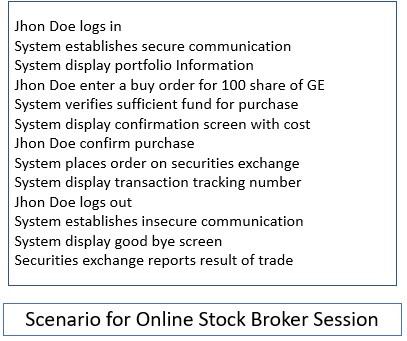 Scenario- Sequence Model